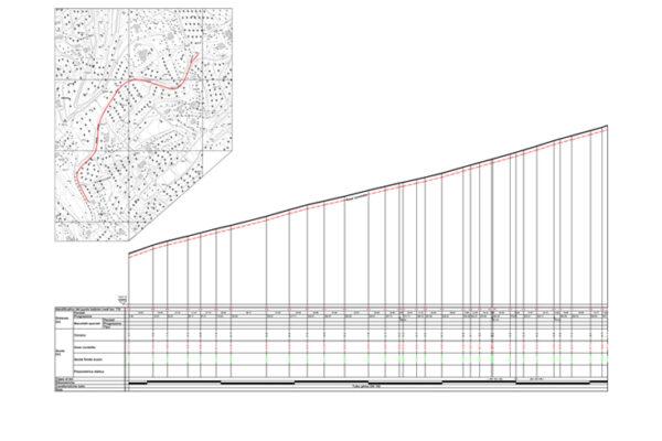 Progetto acquedotti per Nuove Acque spa in Provincia di Arezzo e Siena